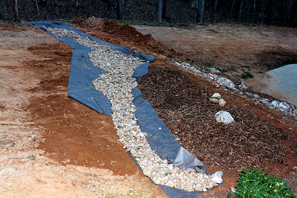 Project landscaping for Landscape channel drain